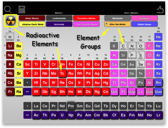 Periodic table element groups and radioactive elements are illustrated with just one click of a button on the interactive periodic table found on the main screen urtaz Image collections